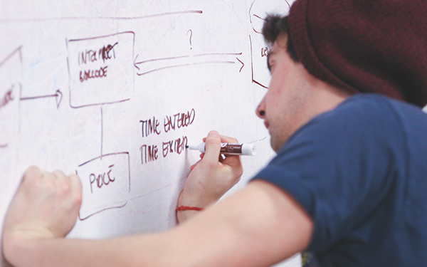 Produktivitätscoaching für Teams
